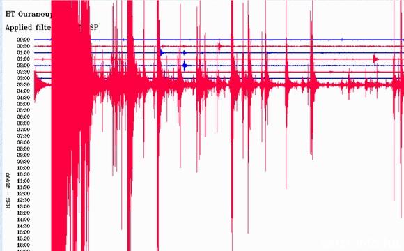 Az ouranopoulisi szeizmograf 2012.03.04-i mérése