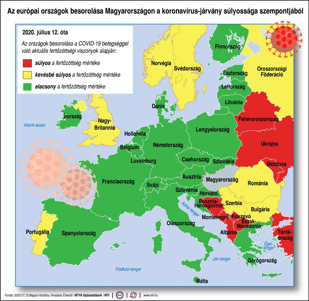 Az európai országok besorolása Magyarországon a koronavírus-járvány súlyossága szempontjából